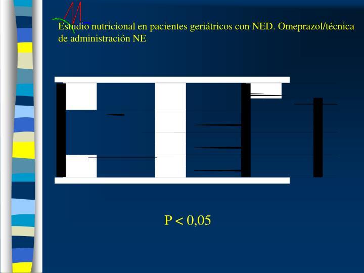 Estudio nutricional en pacientes geriátricos con NED. Omeprazol/técnica de administración NE