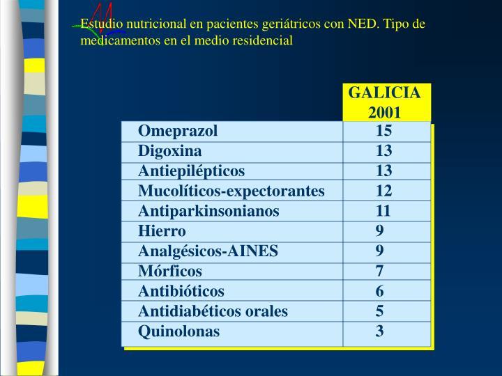 Estudio nutricional en pacientes geriátricos con NED. Tipo de medicamentos en el medio residencial