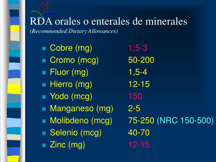 RDA orales o enterales de minerales