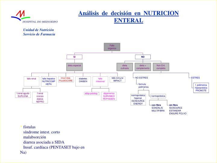 Análisis  de  decisión  en  NUTRICION  ENTERAL
