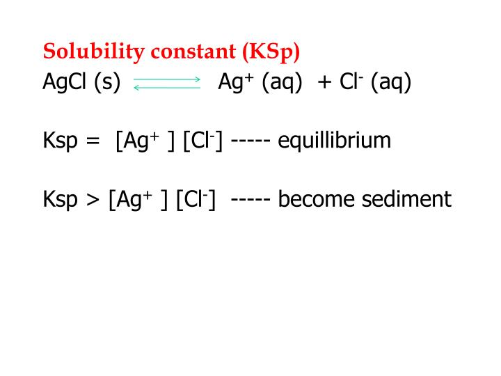 how to explain why an indicator is suitable for titration