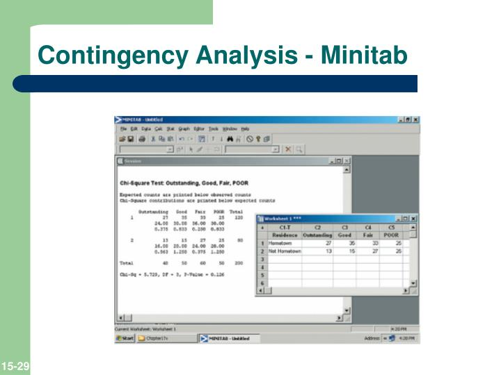 Contingency Analysis - Minitab