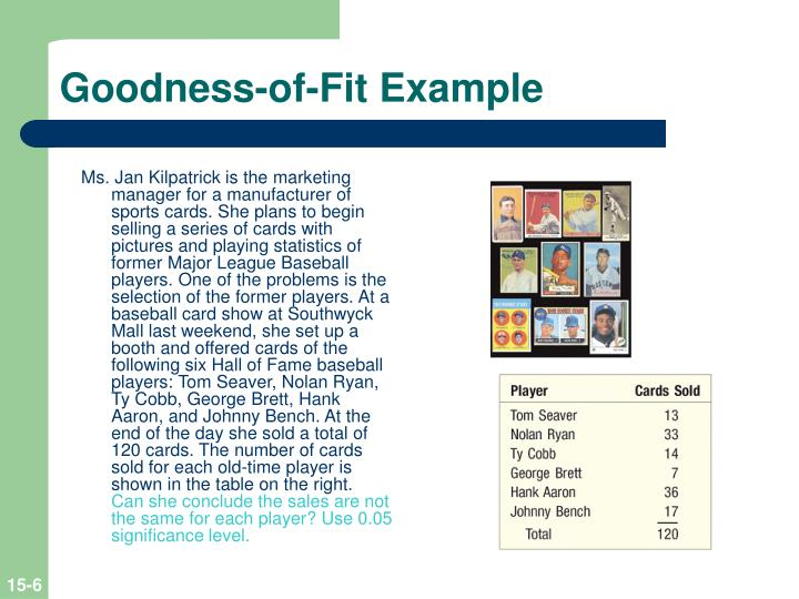 Goodness-of-Fit Example