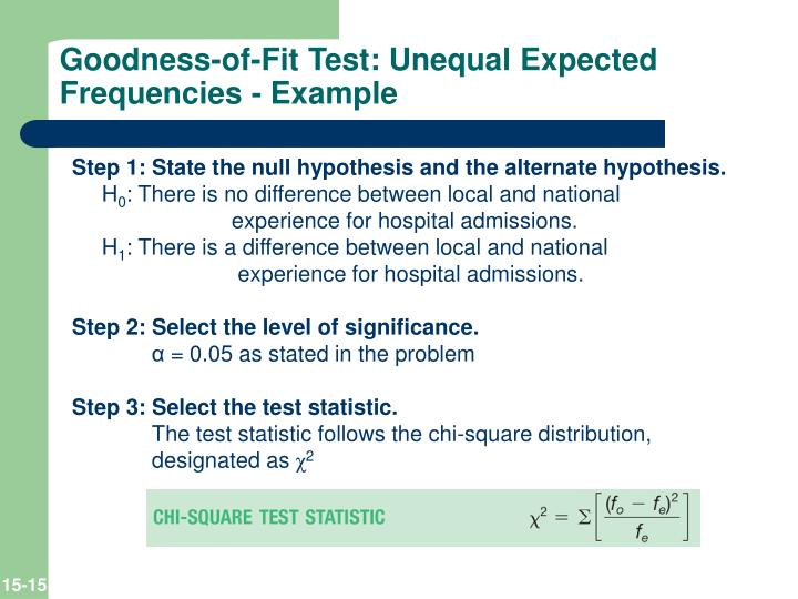 Goodness-of-Fit Test: Unequal Expected Frequencies - Example