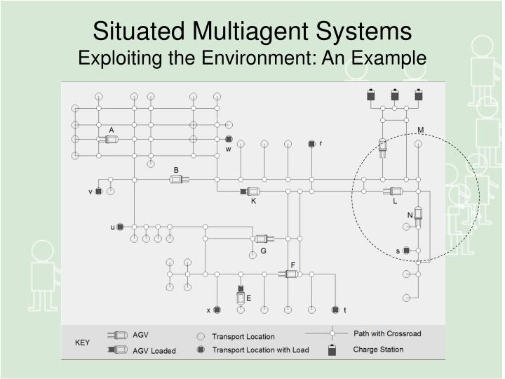 Situated Multiagent Systems