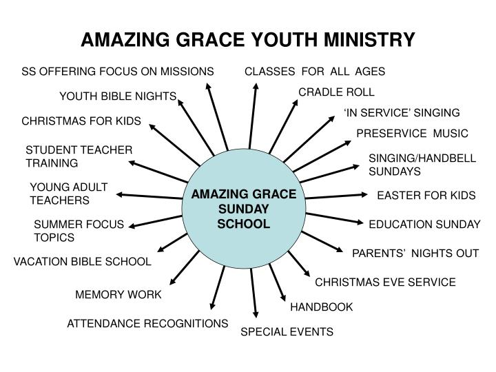 Amazing grace youth ministry