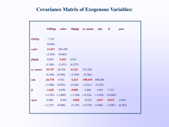 Covariance Matrix of Exogenous Variables: