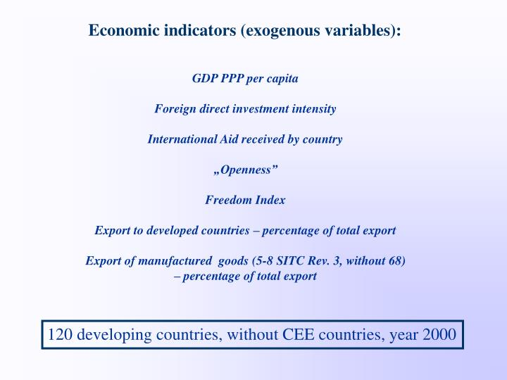 Economic indicators (exogenous variables):