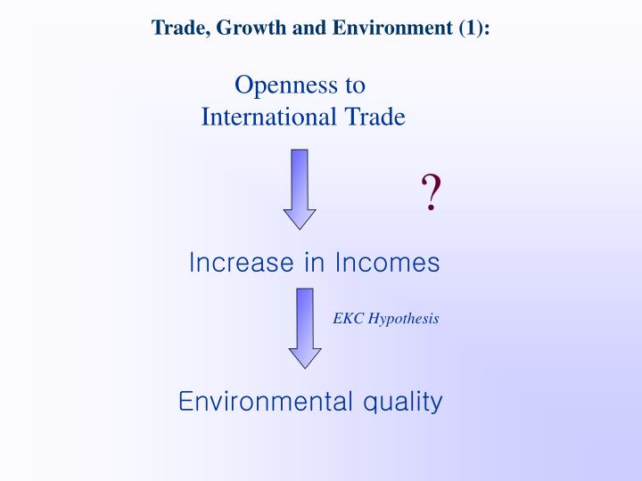 Trade, Growth and Environment (1):