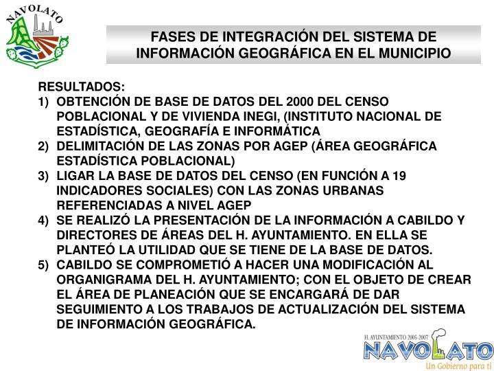 FASES DE INTEGRACIÓN DEL SISTEMA DE INFORMACIÓN GEOGRÁFICA EN EL MUNICIPIO