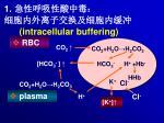 1 intracellular buffering