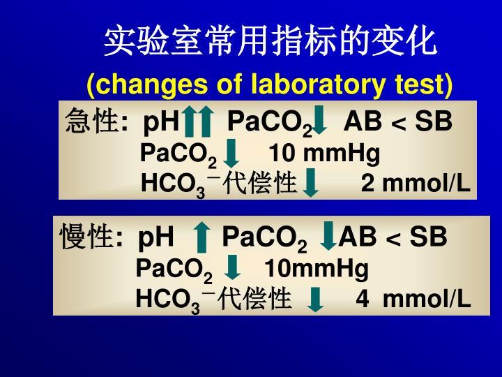 实验室常用指标的变化