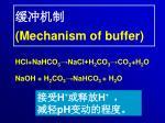 mechanism of buffer