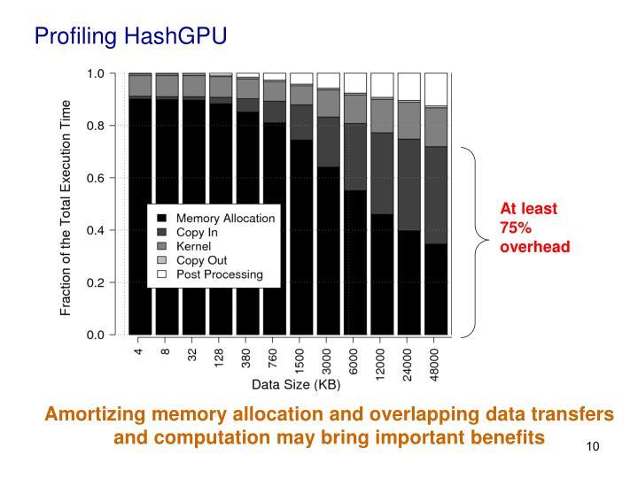 Profiling HashGPU