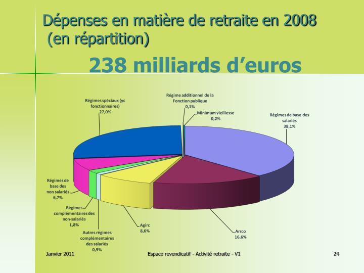 Dépenses en matière de retraite en 2008