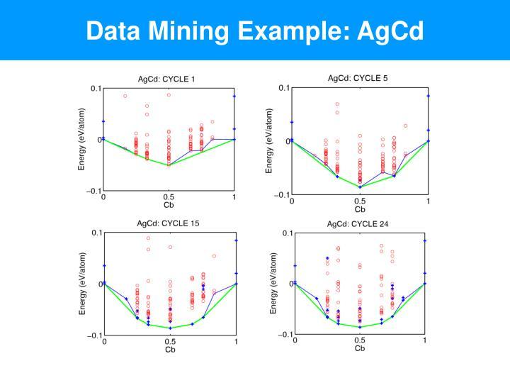 Data Mining Example: AgCd