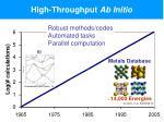 high throughput ab initio