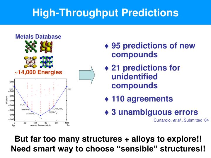 High-Throughput Predictions