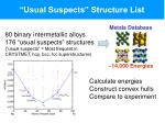 usual suspects structure list