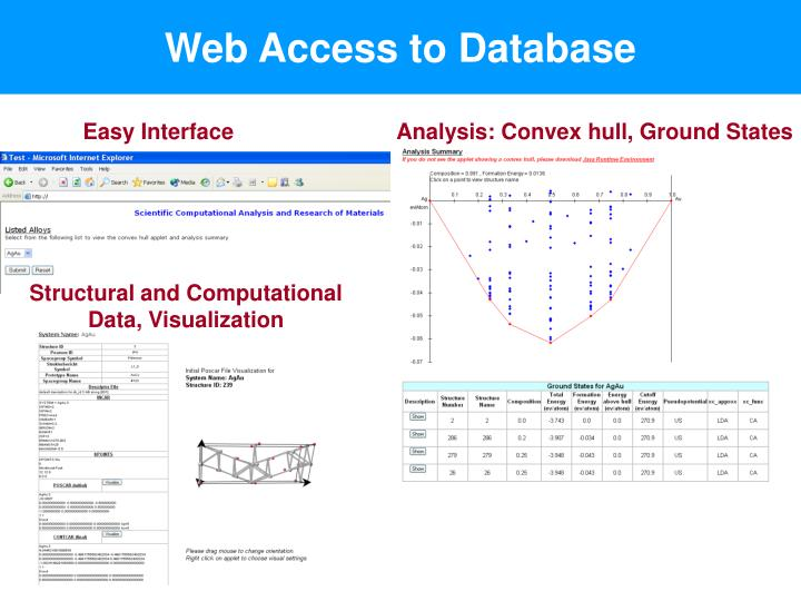 Web Access to Database