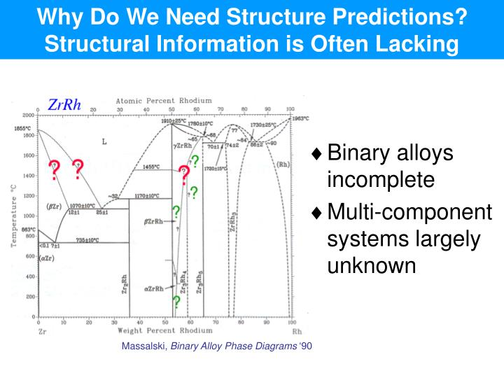 Why do we need structure predictions structural information is often lacking