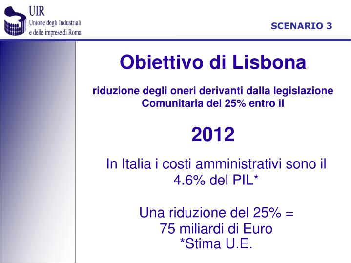 In Italia i costi amministrativi sono il