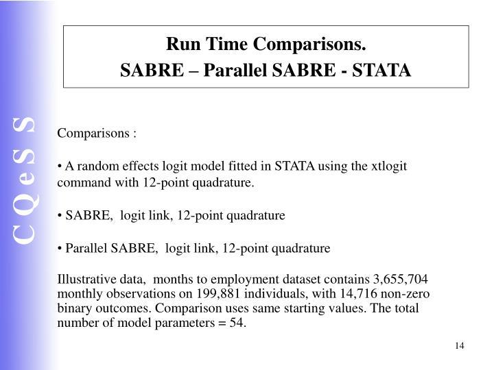 Run Time Comparisons.