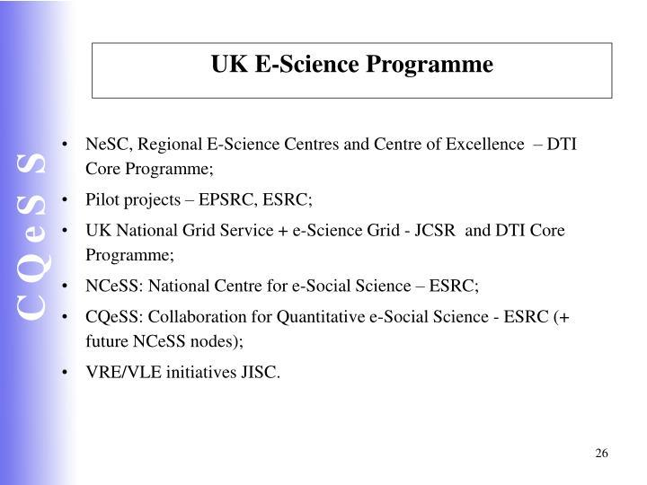 UK E-Science Programme