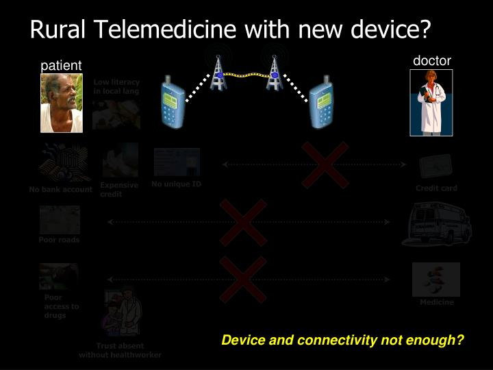 Rural Telemedicine with new device?