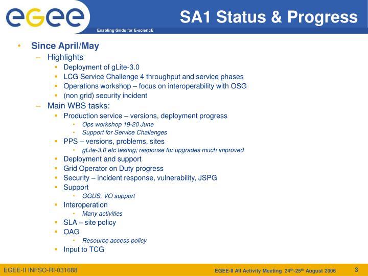 SA1 Status & Progress
