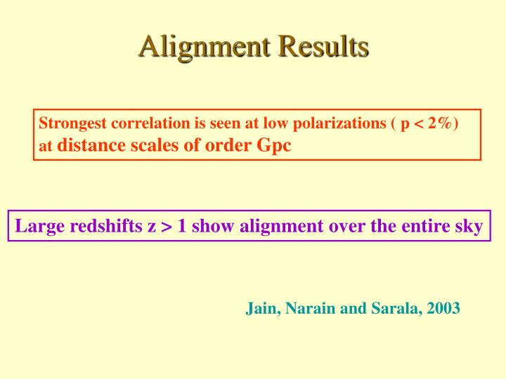 Alignment Results