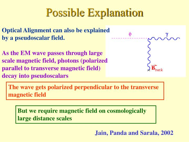 Possible Explanation