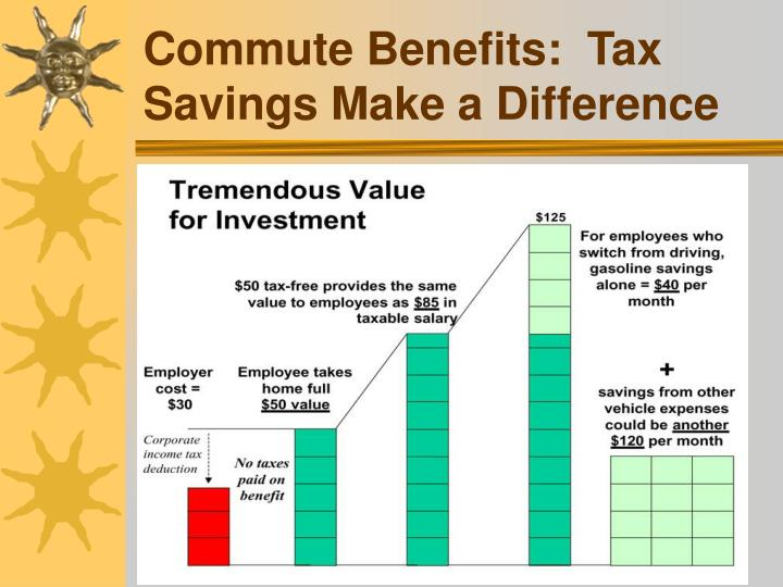 Commute Benefits:  Tax Savings Make a Difference