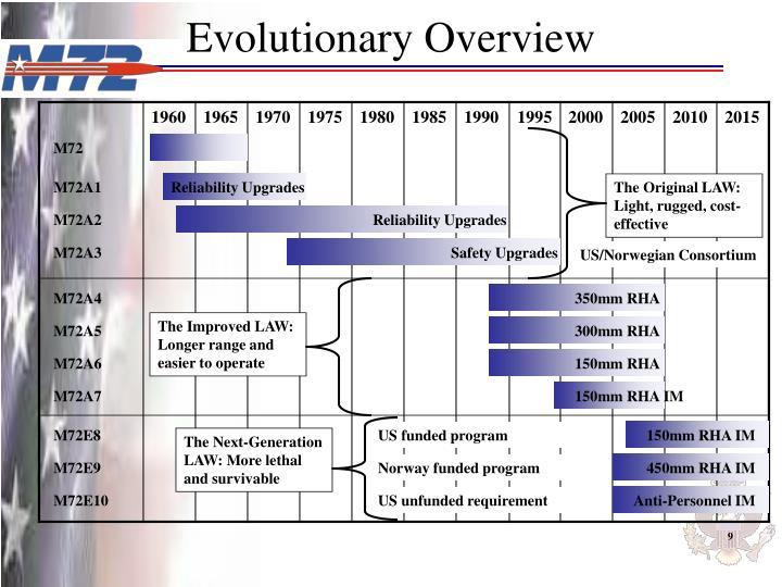 Evolutionary Overview