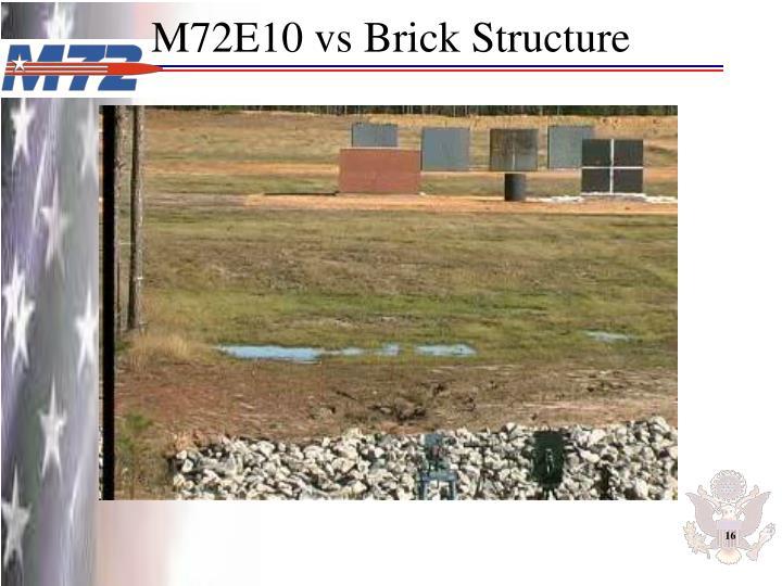 M72E10 vs Brick Structure