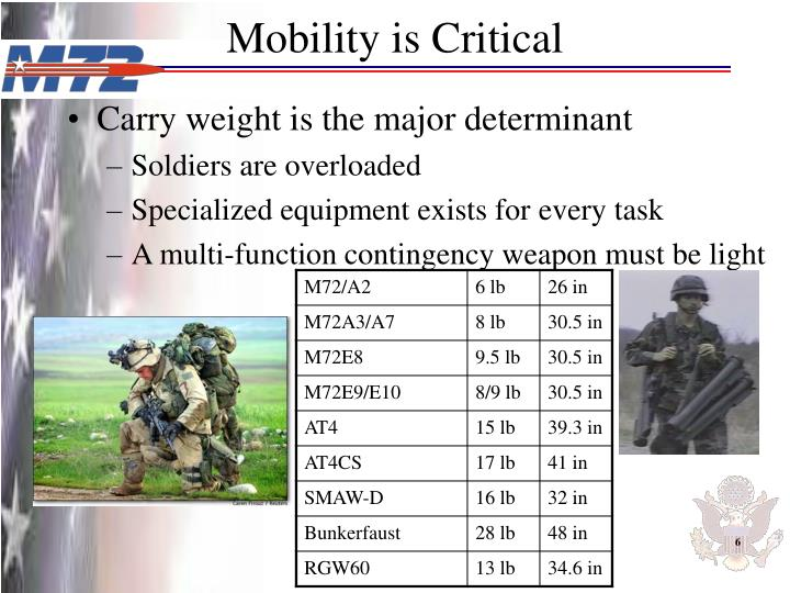 Mobility is Critical