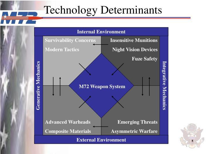 Technology Determinants