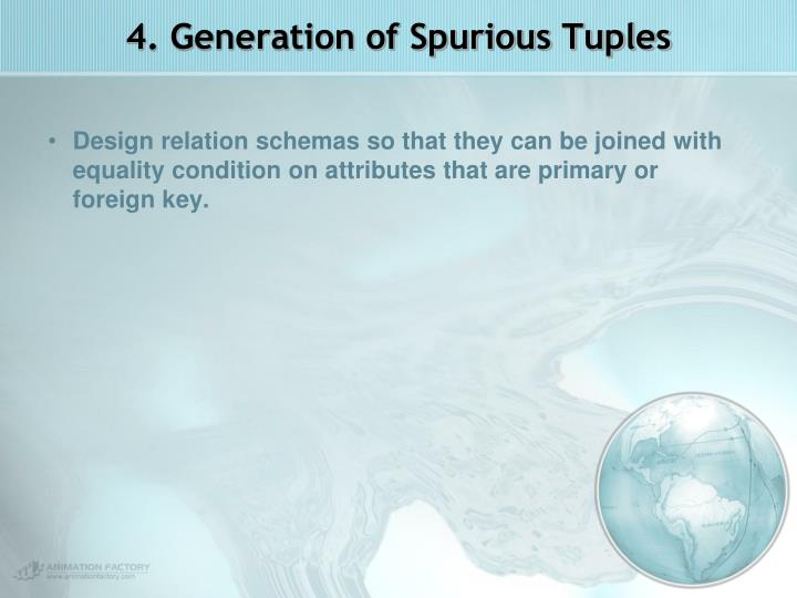 4. Generation of Spurious Tuples
