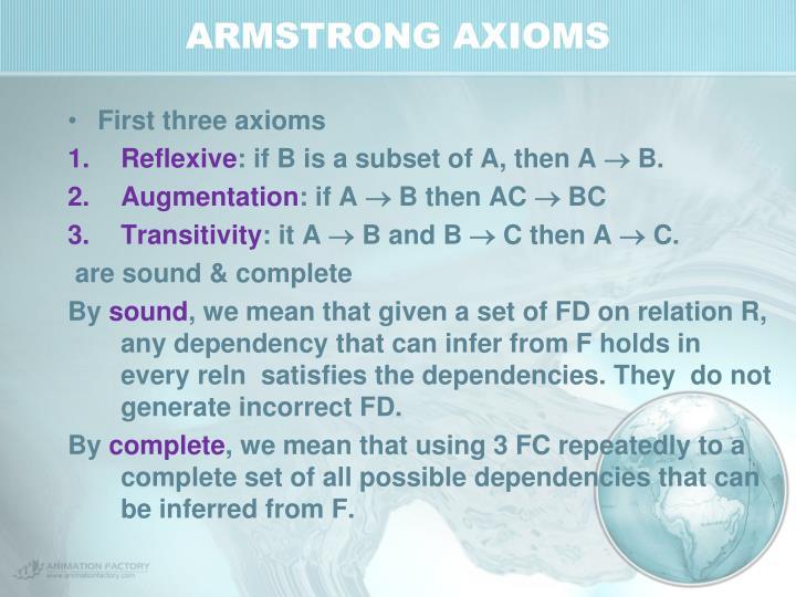 ARMSTRONG AXIOMS