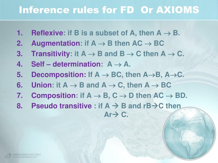 Inference rules for FD  Or AXIOMS
