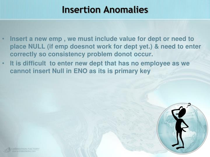 Insertion Anomalies