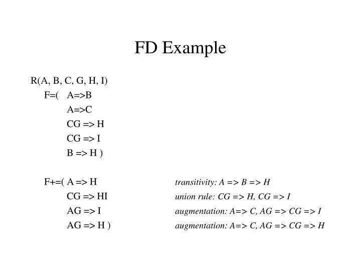 FD Example