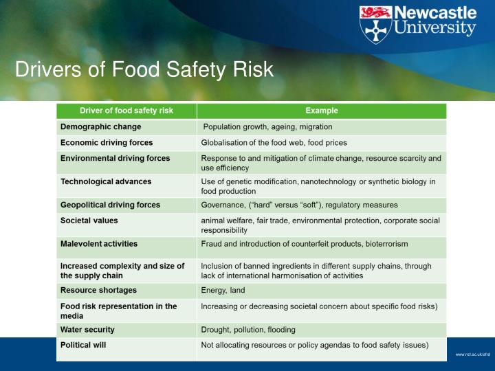 Drivers of Food Safety Risk