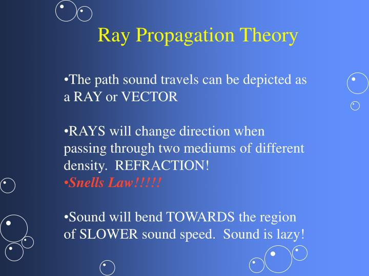 Ray Propagation Theory