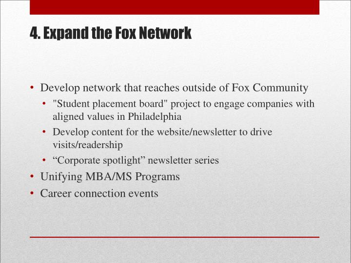 4. Expand the Fox Network