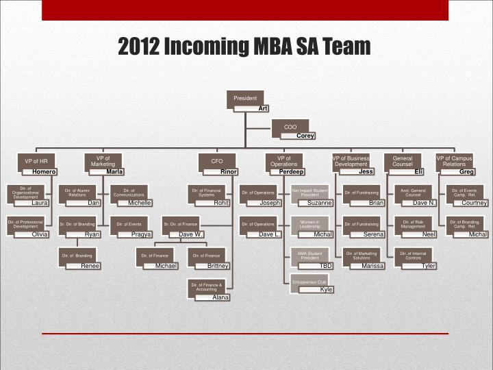 2012 Incoming MBA SA Team
