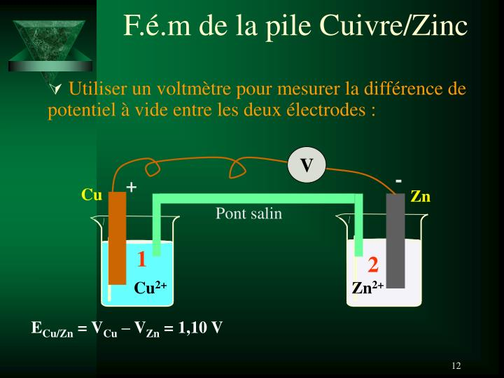 Ppt caract re spontan d une transformation mettant en - Comment utiliser un voltmetre ...