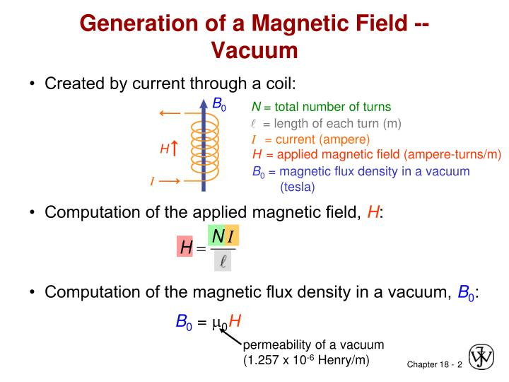 Generation of a magnetic field vacuum