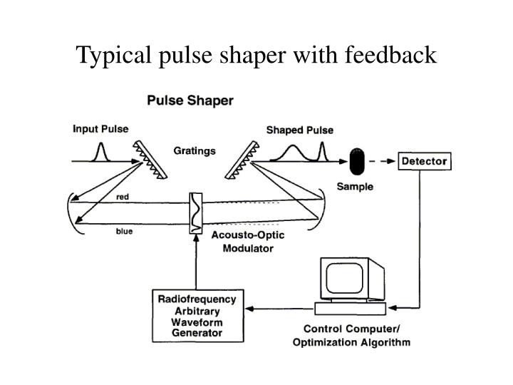 Typical pulse shaper with feedback