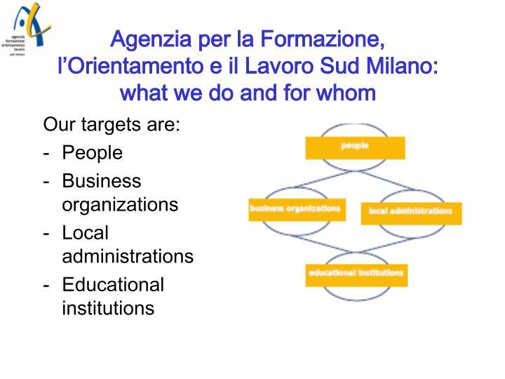 Agenzia per la Formazione, l'Orientamento e il Lavoro Sud Milano: what we do and for whom